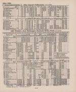 So53-S.82-KBS198b